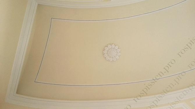 альфрейка на потолке