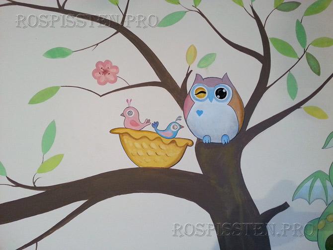 персонажи-для-росписи-детской-комнаты